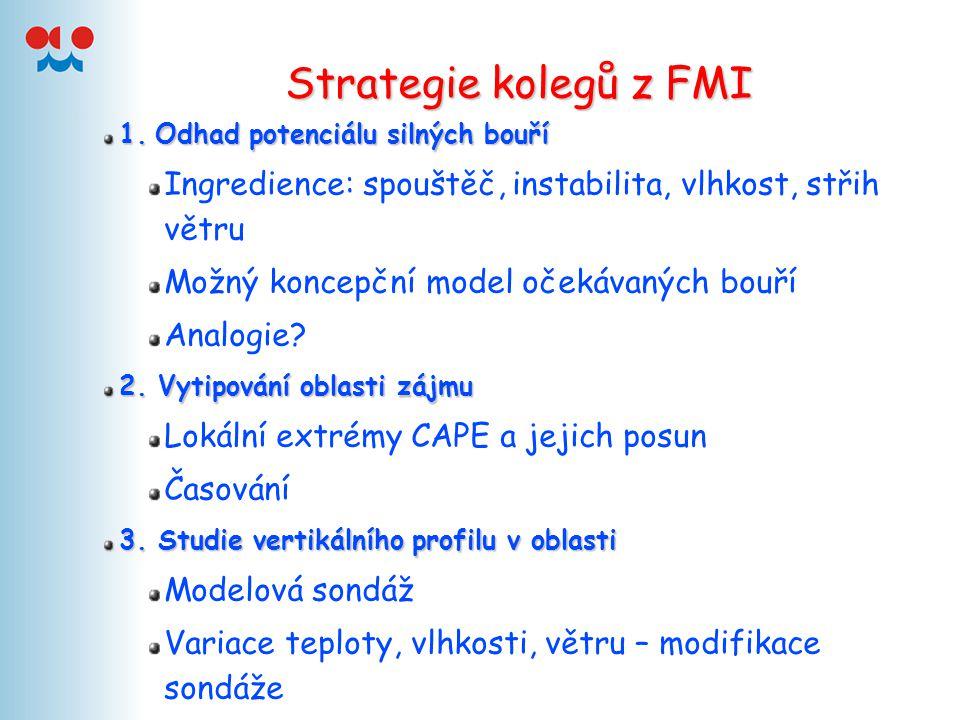Strategie kolegů z FMI 1.Odhad potenciálu silných bouří 1. Odhad potenciálu silných bouří Ingredience: spouštěč, instabilita, vlhkost, střih větru Mož