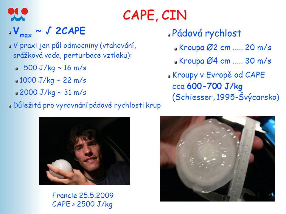 CAPE, CIN V max ~ √ 2CAPE V praxi jen půl odmocniny (vtahování, srážková voda, perturbace vztlaku): 500 J/kg ~ 16 m/s 1000 J/kg ~ 22 m/s 2000 J/kg ~ 3