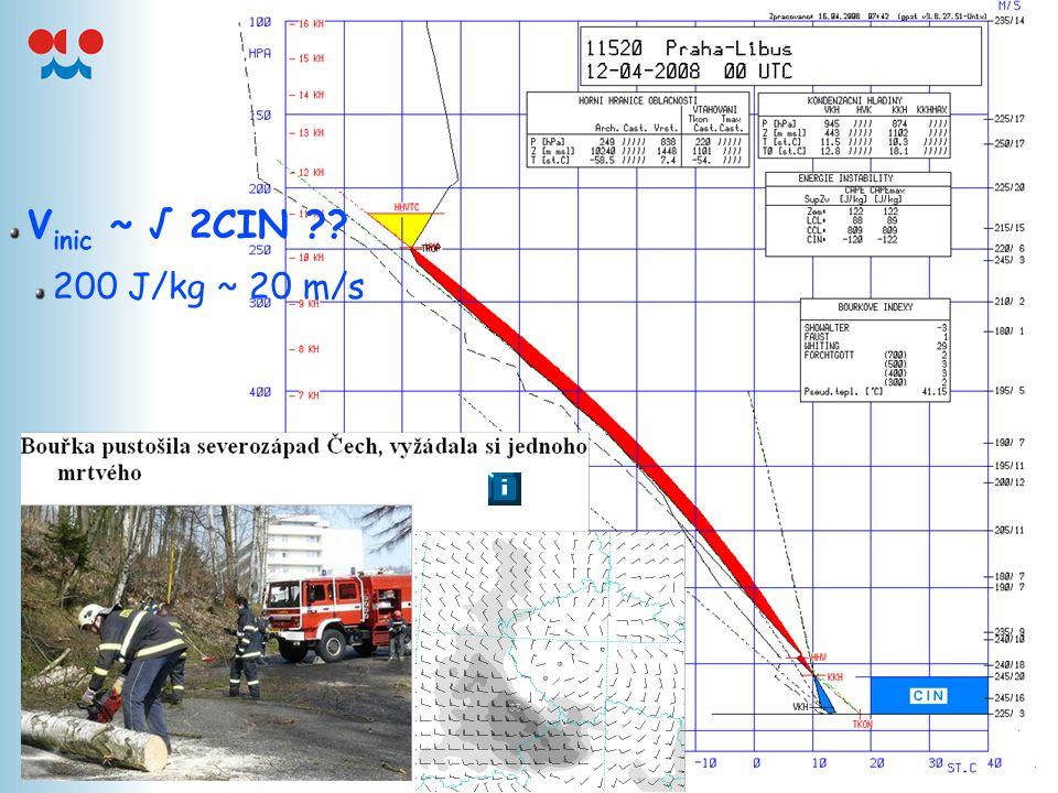 V inic ~ √ 2CIN ?? 200 J/kg ~ 20 m/s