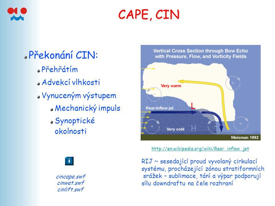 CAPE, CIN Překonání CIN: Přehřátím Advekcí vlhkosti Vynuceným výstupem Mechanický impuls Synoptické okolnosti http://en.wikipedia.org/wiki/Rear_inflow