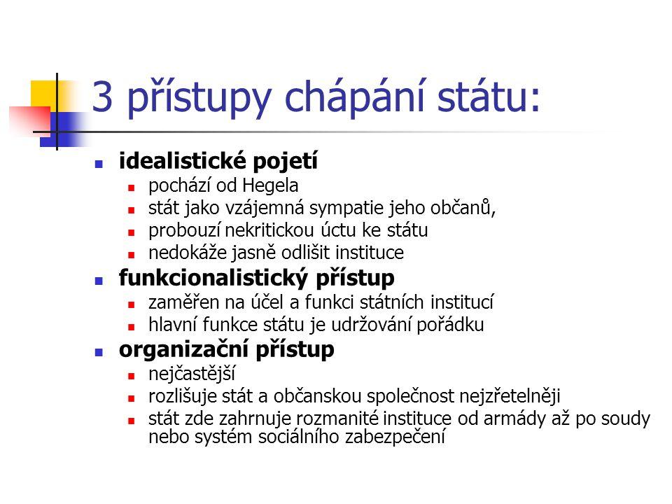 3 přístupy chápání státu: idealistické pojetí pochází od Hegela stát jako vzájemná sympatie jeho občanů, probouzí nekritickou úctu ke státu nedokáže j