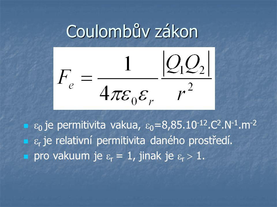Coulombův zákon  0 je permitivita vakua,  0 =8,85.10 -12.C 2.N -1.m -2  r je relativní permitivita daného prostředí. pro vakuum je  r = 1, jinak j