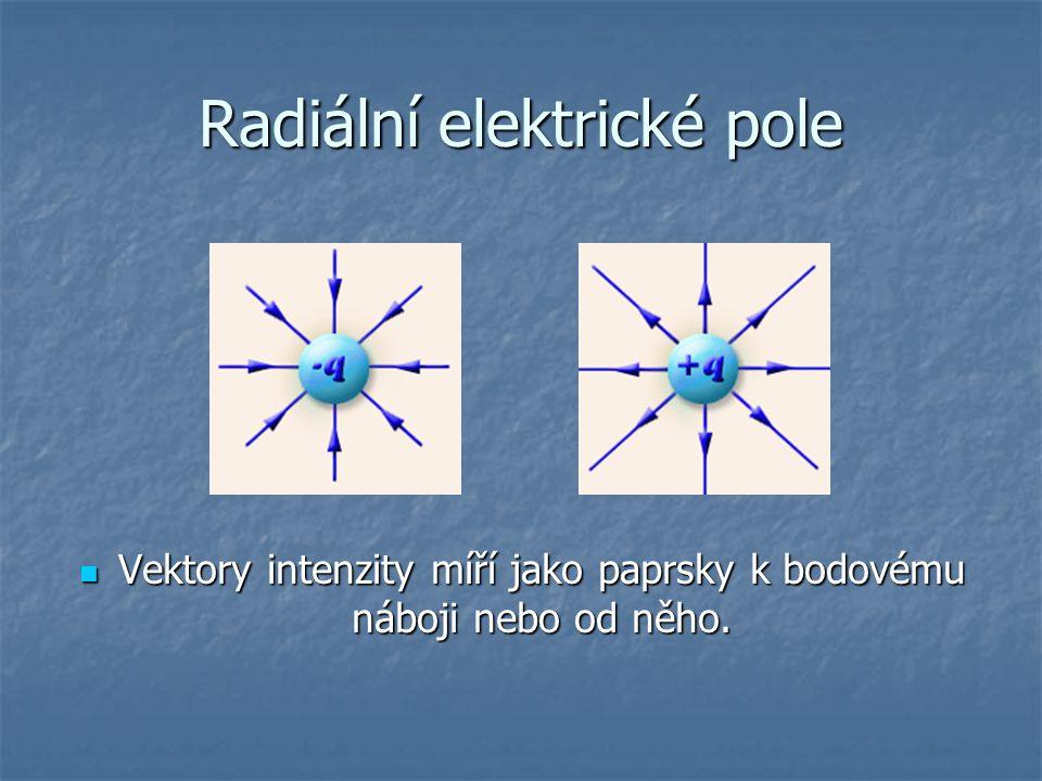 Radiální elektrické pole Vektory intenzity míří jako paprsky k bodovému náboji nebo od něho. Vektory intenzity míří jako paprsky k bodovému náboji neb