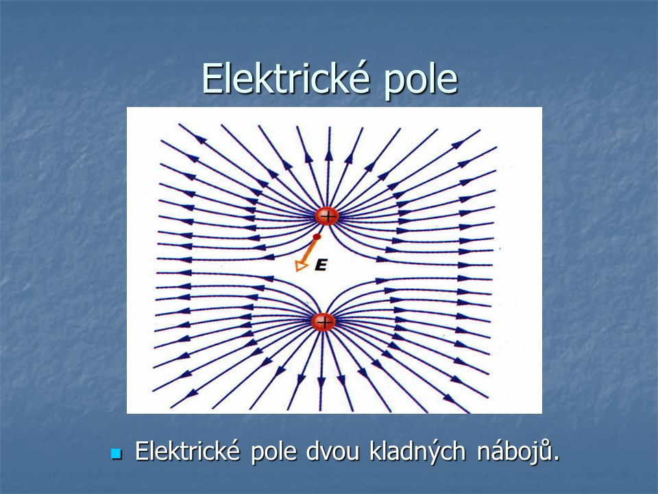 Elektrické pole Elektrické pole dvou kladných nábojů. Elektrické pole dvou kladných nábojů.