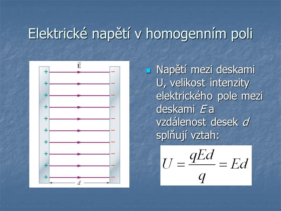 Elektrické napětí v homogenním poli Napětí mezi deskami U, velikost intenzity elektrického pole mezi deskami E a vzdálenost desek d splňují vztah: Nap