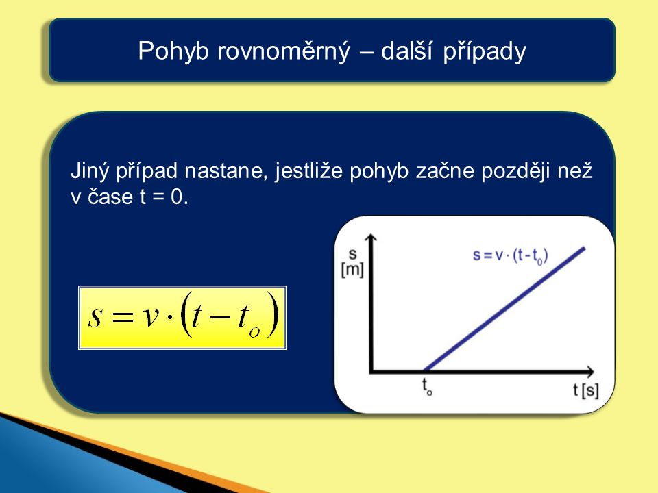 Pohyb rovnoměrný – další případy Jiný případ nastane, jestliže pohyb začne později než v čase t = 0.