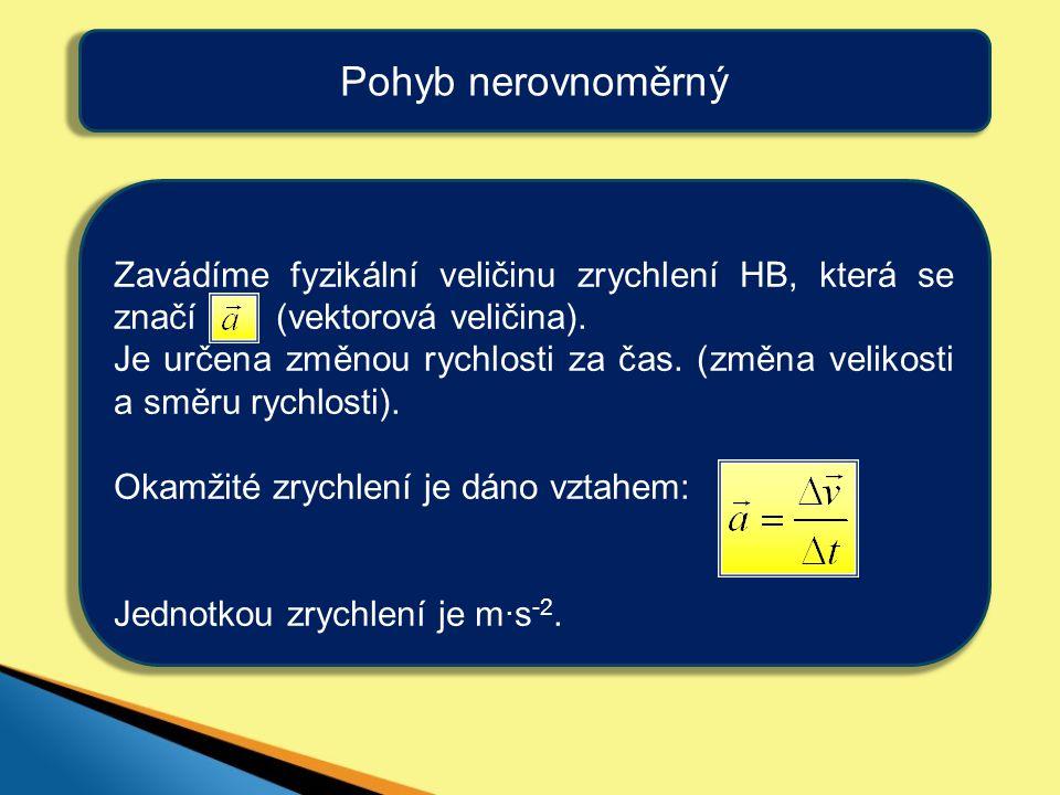 Pohyb nerovnoměrný Zavádíme fyzikální veličinu zrychlení HB, která se značí (vektorová veličina). Je určena změnou rychlosti za čas. (změna velikosti