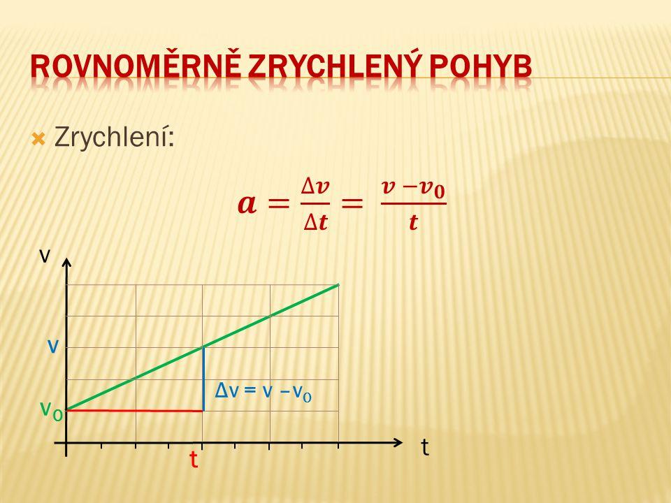  Zrychlení: v t Δv = v –v 0 t v0v0 v