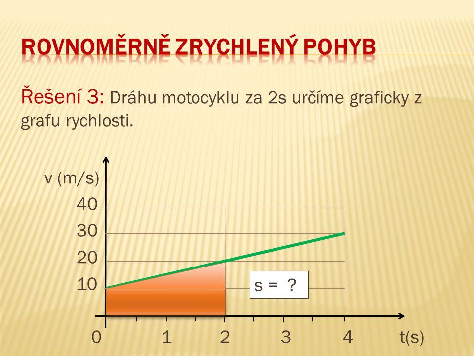 Řešení 3: Dráhu motocyklu za 2s určíme graficky z grafu rychlosti. v (m/s) 40 30 20 10 0 1 2 3 4t(s) s = ?