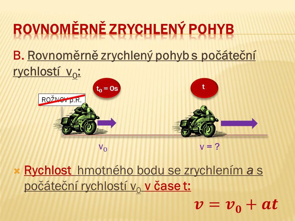 B. Rovnoměrně zrychlený pohyb s počáteční rychlostí v 0 :  Rychlost hmotného bodu se zrychlením a s počáteční rychlostí v 0 v čase t: v0v0 t v = ? t