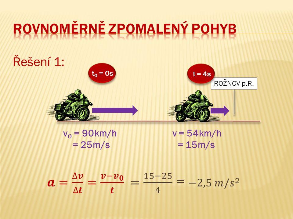 Řešení 3c) Graf dráhy: v 0 = 20m/s, a = - 4m/s 2, víme už, že zastaví za t = 5s 012345 01832424850 t (s ) s (m ) s = 20 ∙ t – ½ ∙ 4 ∙ t 2 = 20 ∙ t – 2 ∙ t 2