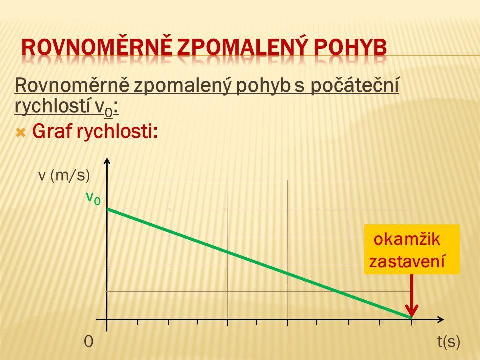 Rovnoměrně zpomalený pohyb s počáteční rychlostí v 0 :  Graf rychlosti: v (m/s) v 0 0 t(s) okamžik zastavení