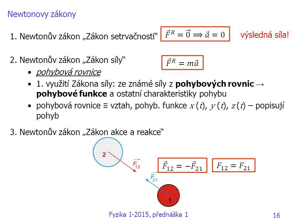 """1. Newtonův zákon """"Zákon setrvačnosti"""" 2. Newtonův zákon """"Zákon síly"""" pohybová rovnice 1. využití Zákona síly: ze známé síly z pohybových rovnic → poh"""