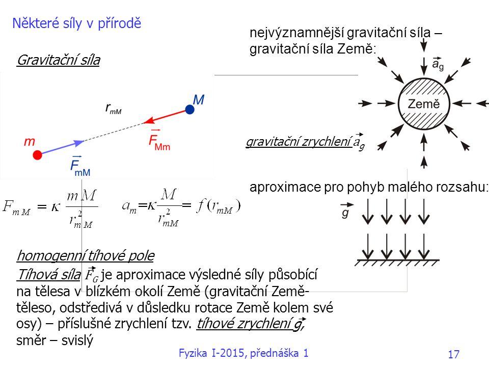 Některé síly v přírodě Gravitační síla homogenní tíhové pole Tíhová síla F G je aproximace výsledné síly působící na tělesa v blízkém okolí Země (grav