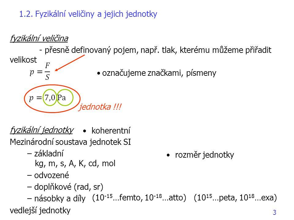 "1.3. Vektory ve fyzice ""cross product 4"