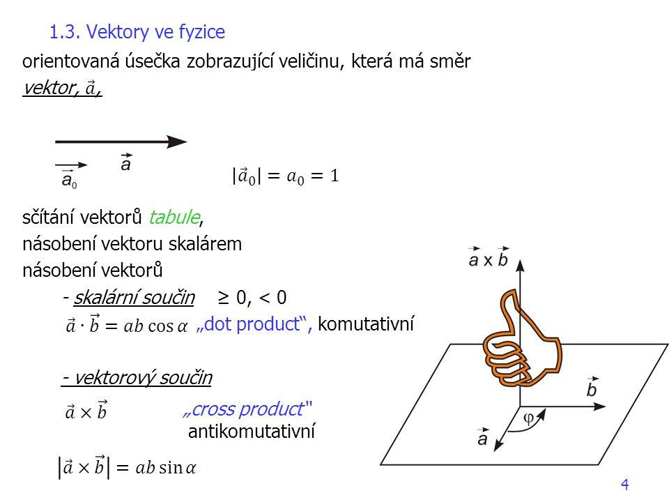 2.2 Dynamika hmotného bodu Síla, setrvačná hmotnost Jestliže působení nějakého tělesa na těleso hmotnosti 1 kg vyvolá zrychlení 1 m s -2, pak říkáme, že působilo silou 1 N.