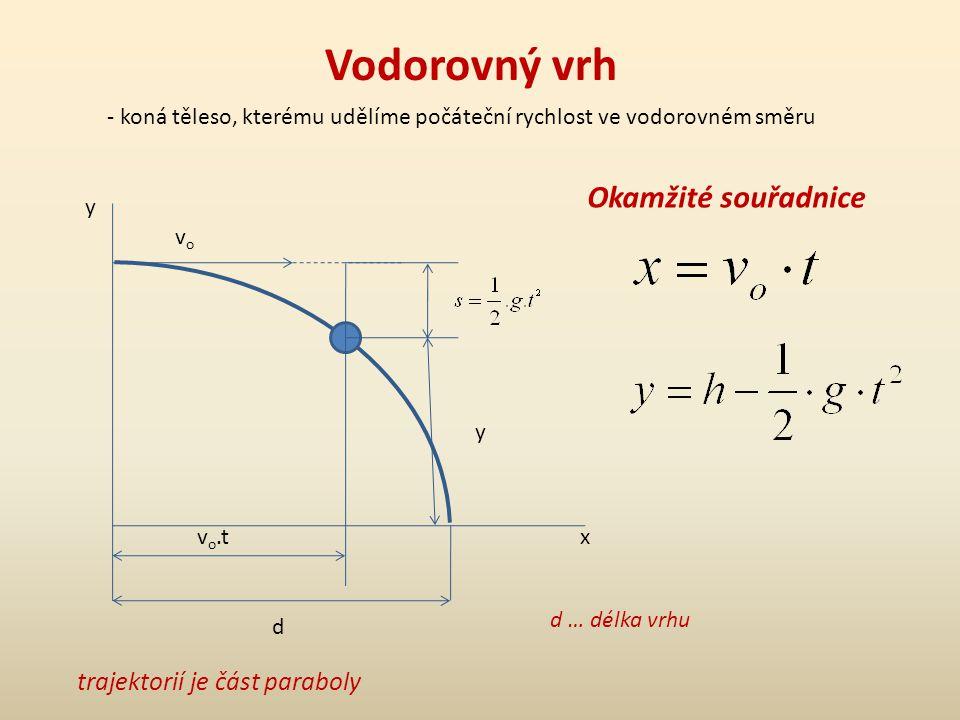 Vodorovný vrh d y vovo - koná těleso, kterému udělíme počáteční rychlost ve vodorovném směru trajektorií je část paraboly x y v o.t Okamžité souřadnic
