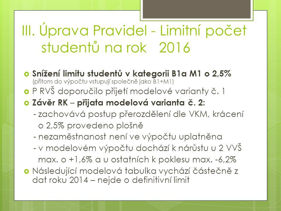 III. Úprava Pravidel - Limitní počet studentů na rok 2016  Snížení limitu studentů v kategorii B1a M1 o 2,5% (přitom do výpočtu vstupují společně jak
