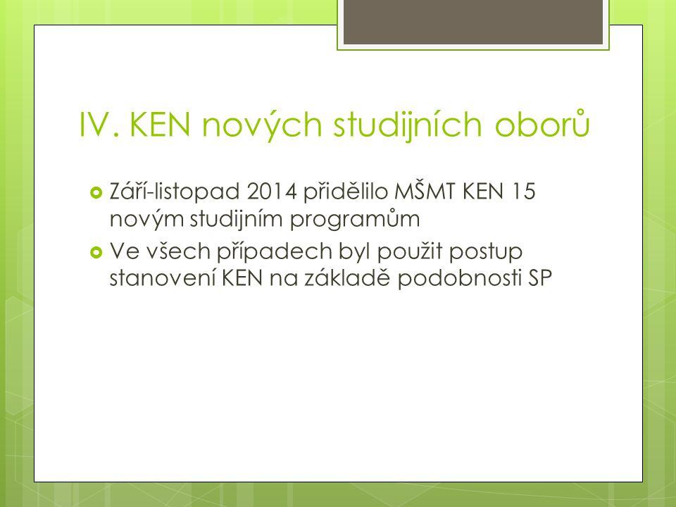 IV. KEN nových studijních oborů  Září-listopad 2014 přidělilo MŠMT KEN 15 novým studijním programům  Ve všech případech byl použit postup stanovení