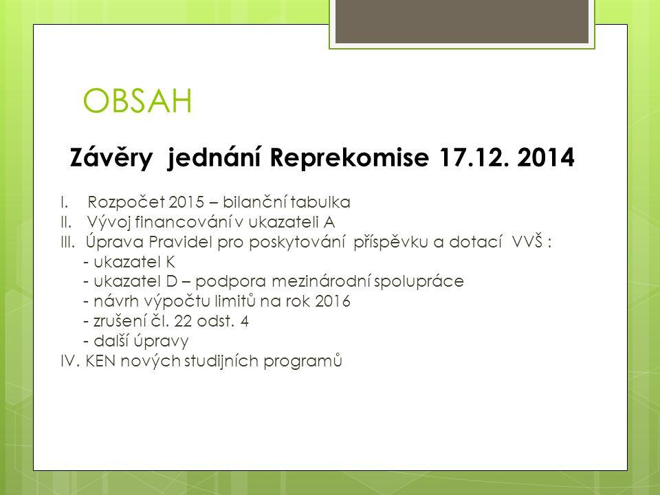 OBSAH Závěry jednání Reprekomise 17.12. 2014 I. Rozpočet 2015 – bilanční tabulka II.