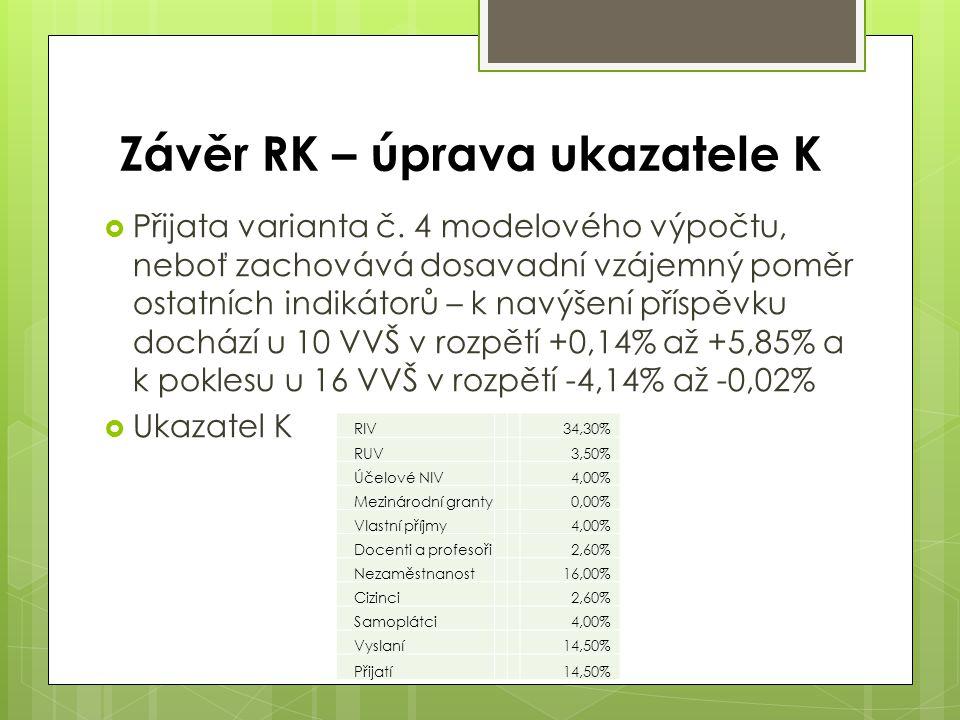 Závěr RK – úprava ukazatele K  Přijata varianta č.