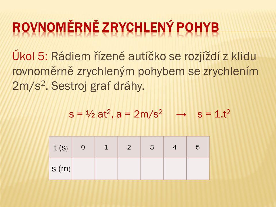 Úkol 5: Rádiem řízené autíčko se rozjíždí z klidu rovnoměrně zrychleným pohybem se zrychlením 2m/s 2. Sestroj graf dráhy. 012345 s = ½ at 2, a = 2m/s