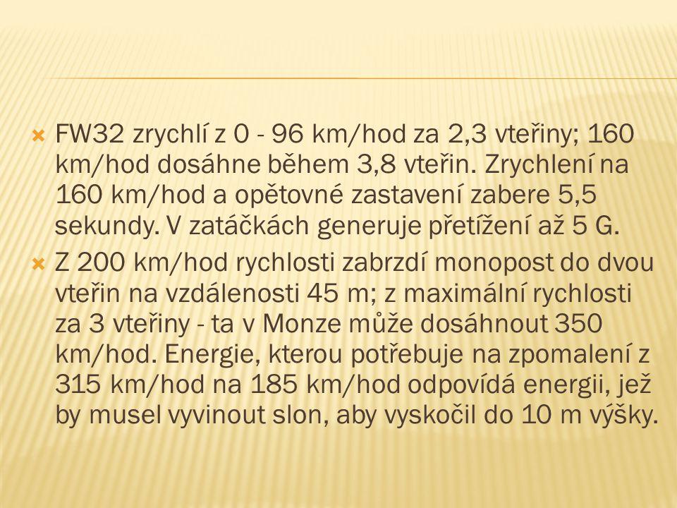  FW32 zrychlí z 0 - 96 km/hod za 2,3 vteřiny; 160 km/hod dosáhne během 3,8 vteřin. Zrychlení na 160 km/hod a opětovné zastavení zabere 5,5 sekundy. V