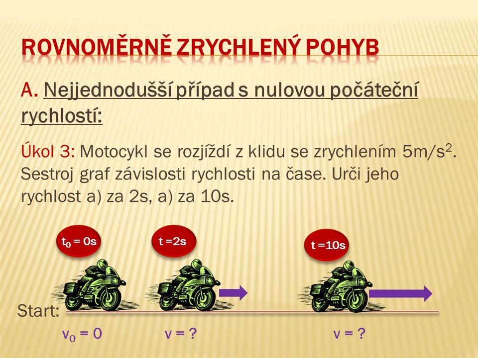 A. Nejjednodušší případ s nulovou počáteční rychlostí: Úkol 3: Motocykl se rozjíždí z klidu se zrychlením 5m/s 2. Sestroj graf závislosti rychlosti na