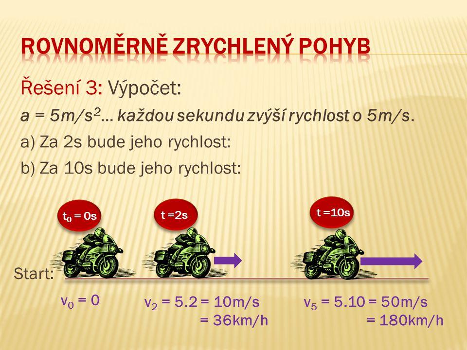 Řešení 3: Výpočet: a = 5m/s 2... každou sekundu zvýší rychlost o 5m/s. a) Za 2s bude jeho rychlost: b) Za 10s bude jeho rychlost: Start: v 0 = 0 t 0 =