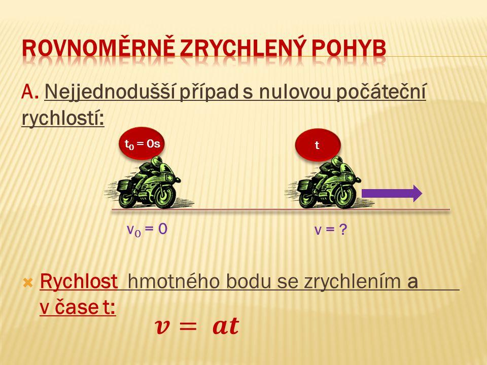 A. Nejjednodušší případ s nulovou počáteční rychlostí:  Rychlost hmotného bodu se zrychlením a v čase t: v 0 = 0 t v = ? t 0 = 0s