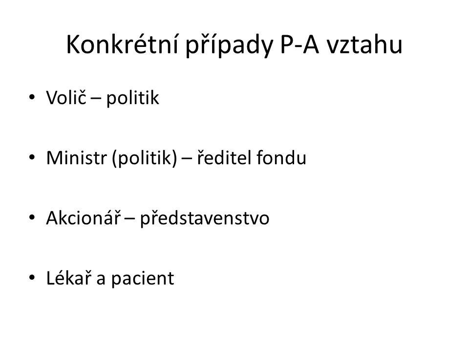 Konkrétní případy P-A vztahu Volič – politik Ministr (politik) – ředitel fondu Akcionář – představenstvo Lékař a pacient