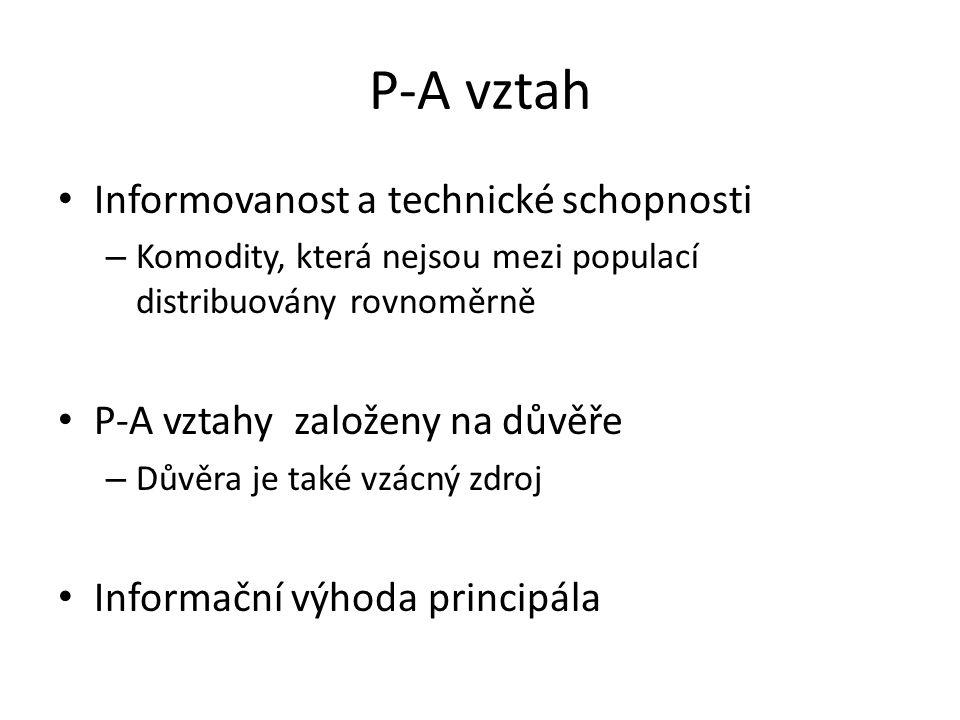 P-A vztah Informovanost a technické schopnosti – Komodity, která nejsou mezi populací distribuovány rovnoměrně P-A vztahy založeny na důvěře – Důvěra
