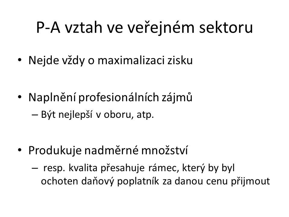 P-A vztah ve veřejném sektoru Nejde vždy o maximalizaci zisku Naplnění profesionálních zájmů – Být nejlepší v oboru, atp. Produkuje nadměrné množství