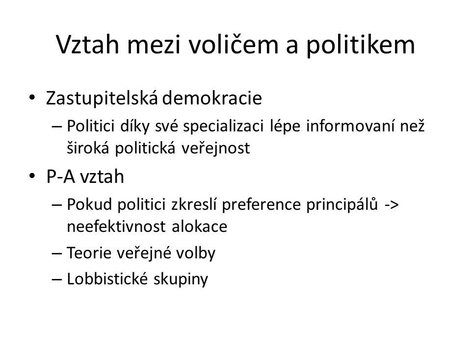Vztah mezi voličem a politikem Zastupitelská demokracie – Politici díky své specializaci lépe informovaní než široká politická veřejnost P-A vztah – P