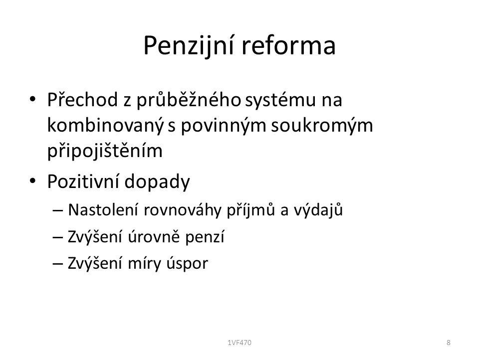 Penzijní reforma Přechod z průběžného systému na kombinovaný s povinným soukromým připojištěním Pozitivní dopady – Nastolení rovnováhy příjmů a výdajů