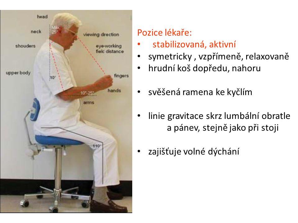 Pozice lékaře: stabilizovaná, aktivní symetricky, vzpřímeně, relaxovaně hrudní koš dopředu, nahoru svěšená ramena ke kyčlím linie gravitace skrz lumbá