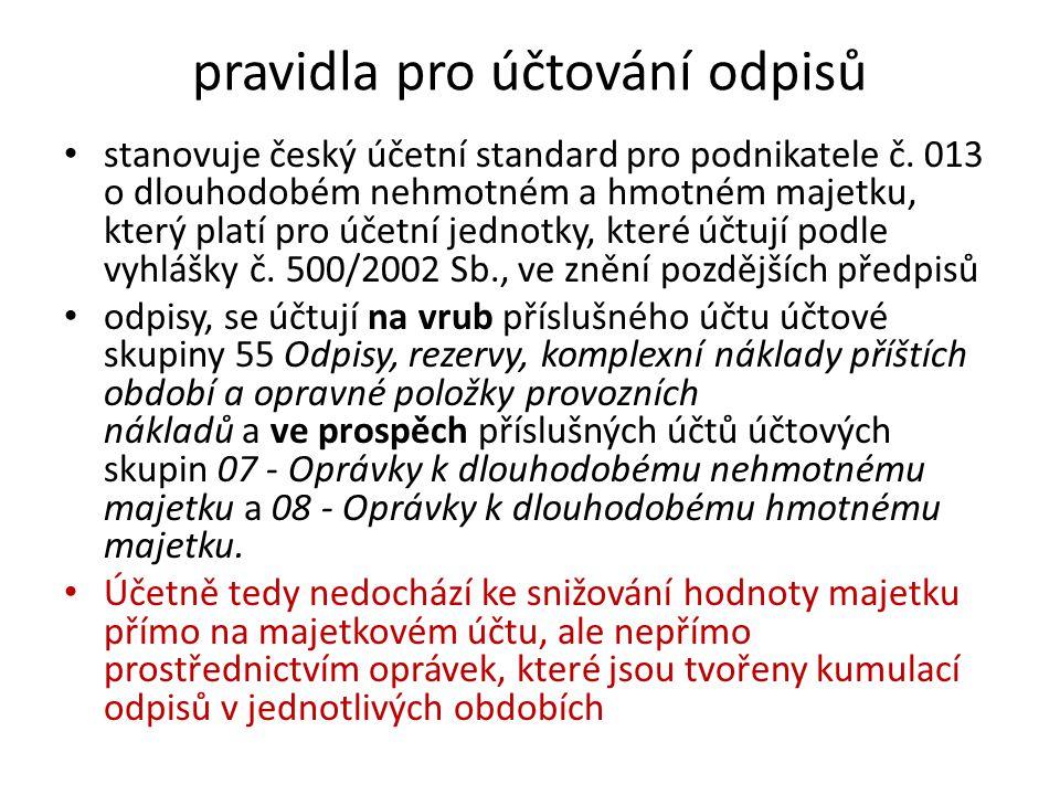 pravidla pro účtování odpisů stanovuje český účetní standard pro podnikatele č. 013 o dlouhodobém nehmotném a hmotném majetku, který platí pro účetní