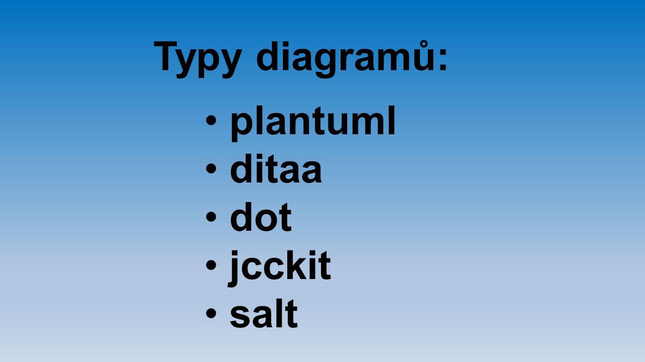 Typy diagramů: plantuml ditaa dot jcckit salt