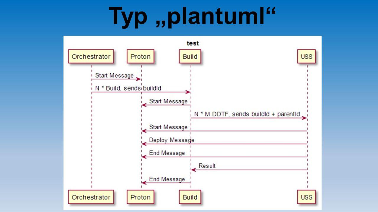 "Typ ""plantuml"""