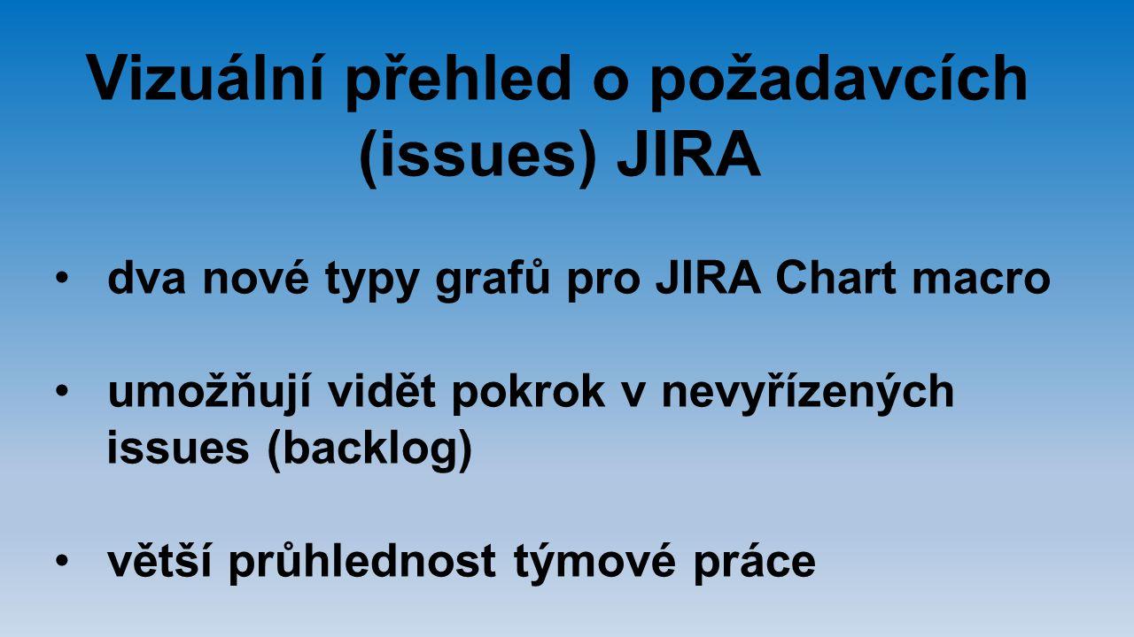 Vizuální přehled o požadavcích (issues) JIRA dva nové typy grafů pro JIRA Chart macro umožňují vidět pokrok v nevyřízených issues (backlog) větší průh