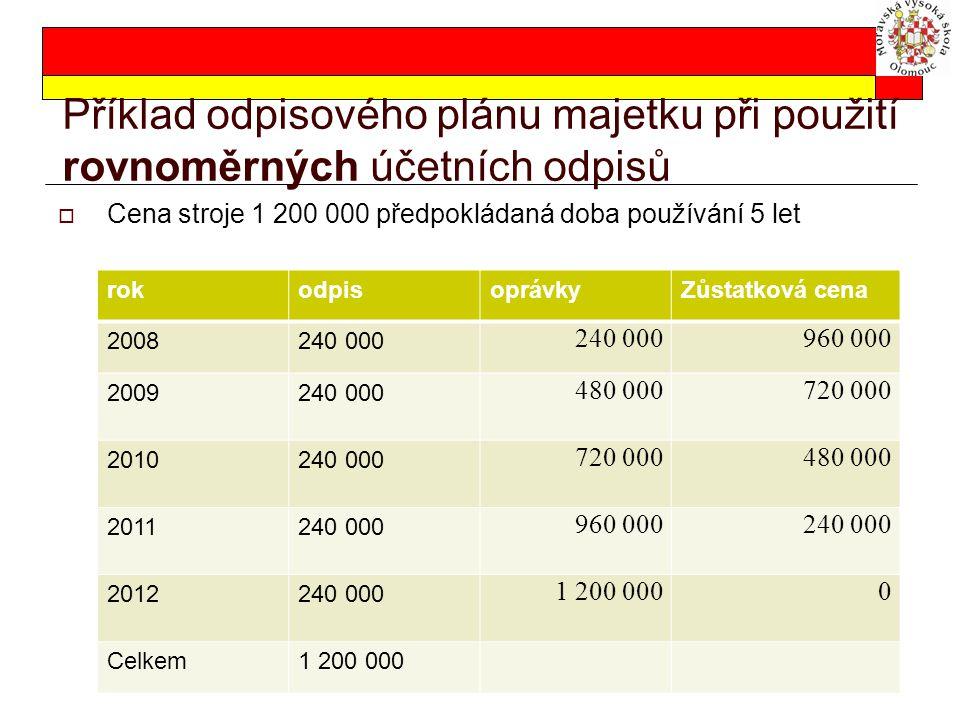 Příklad odpisového plánu majetku při použití rovnoměrných účetních odpisů  Cena stroje 1 200 000 předpokládaná doba používání 5 let rokodpisoprávkyZů