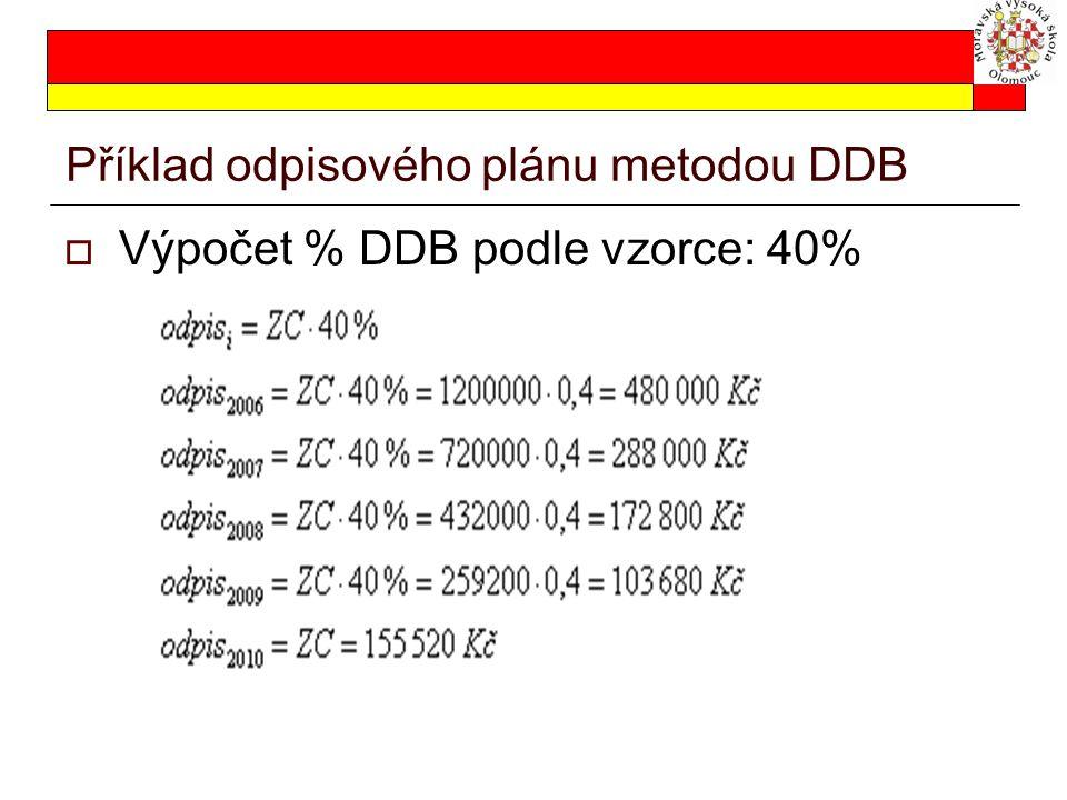 Příklad odpisového plánu metodou DDB  Výpočet % DDB podle vzorce: 40%