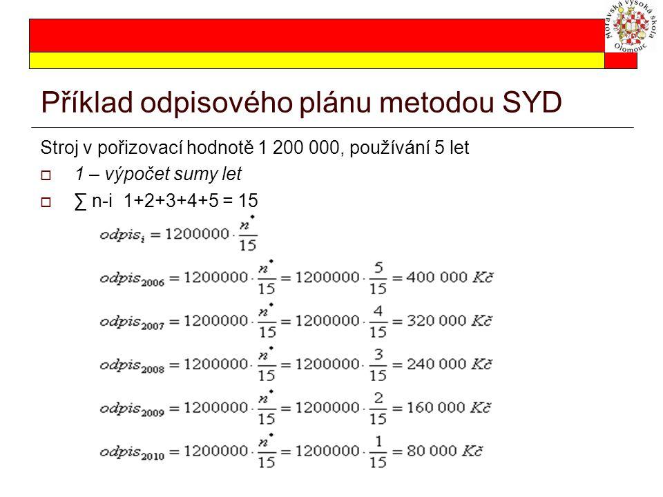 Příklad odpisového plánu metodou SYD Stroj v pořizovací hodnotě 1 200 000, používání 5 let  1 – výpočet sumy let  ∑ n-i 1+2+3+4+5 = 15