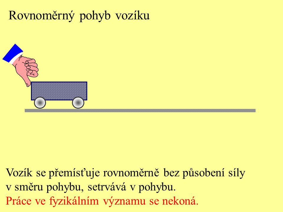Rovnoměrný pohyb vozíku Vozík se přemísťuje rovnoměrně bez působení síly v směru pohybu, setrvává v pohybu. Práce ve fyzikálním významu se nekoná.