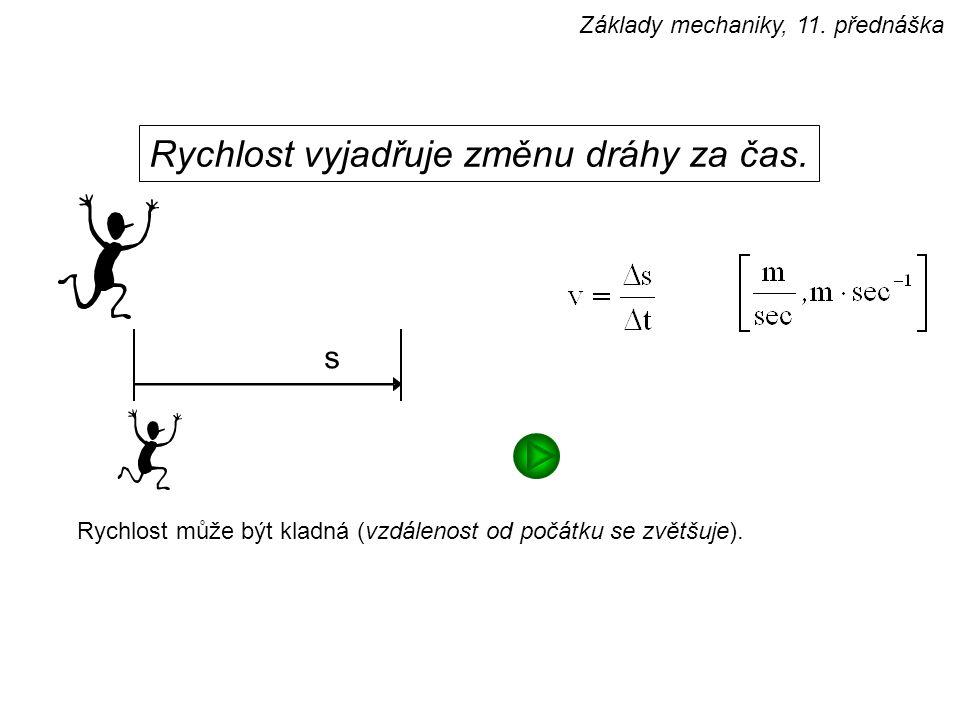 Rychlost může být kladná (vzdálenost od počátku se zvětšuje). Rychlost vyjadřuje změnu dráhy za čas. s Základy mechaniky, 11. přednáška