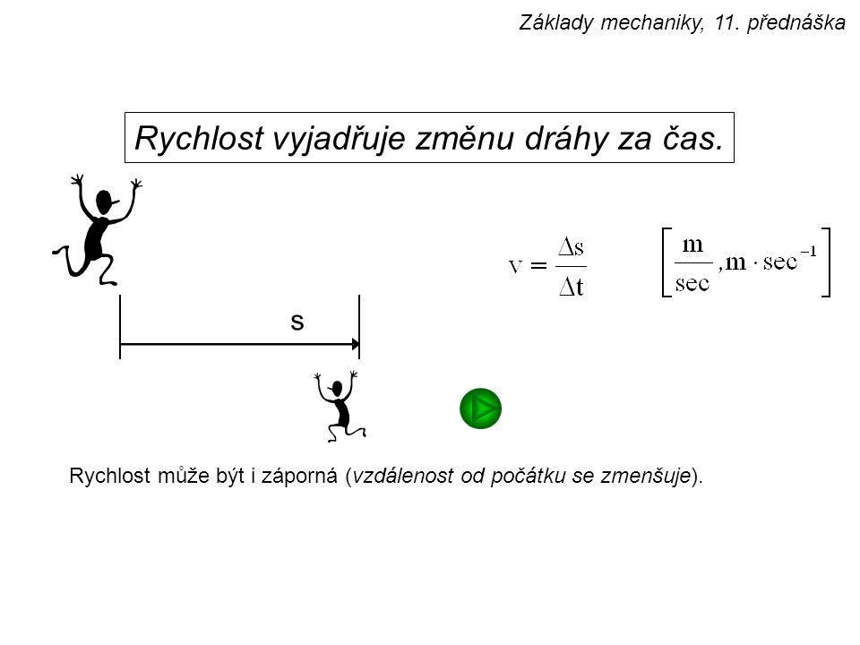 Rychlost může být i záporná (vzdálenost od počátku se zmenšuje). Rychlost vyjadřuje změnu dráhy za čas. s Základy mechaniky, 11. přednáška