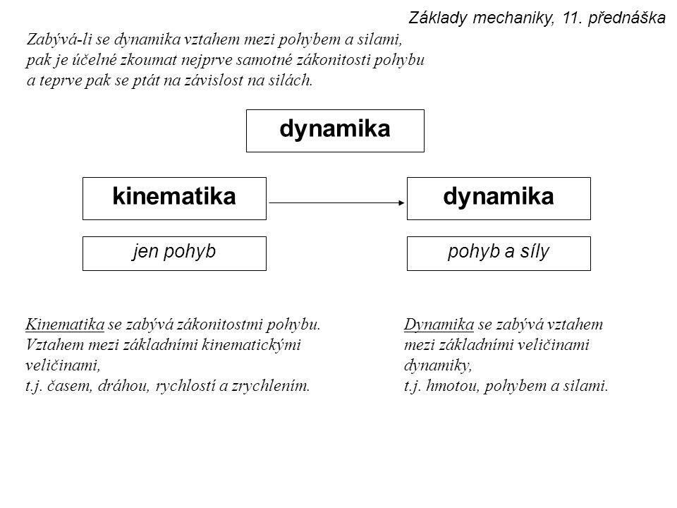 dynamika kinematika jen pohybpohyb a síly Zabývá-li se dynamika vztahem mezi pohybem a silami, pak je účelné zkoumat nejprve samotné zákonitosti pohyb