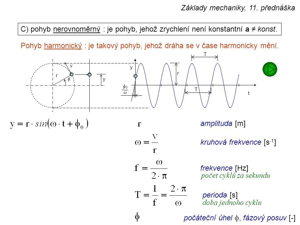  v r y C) pohyb nerovnoměrný : je pohyb, jehož zrychlení není konstantní a ≠ konst. Pohyb harmonický : je takový pohyb, jehož dráha se v čase harmoni
