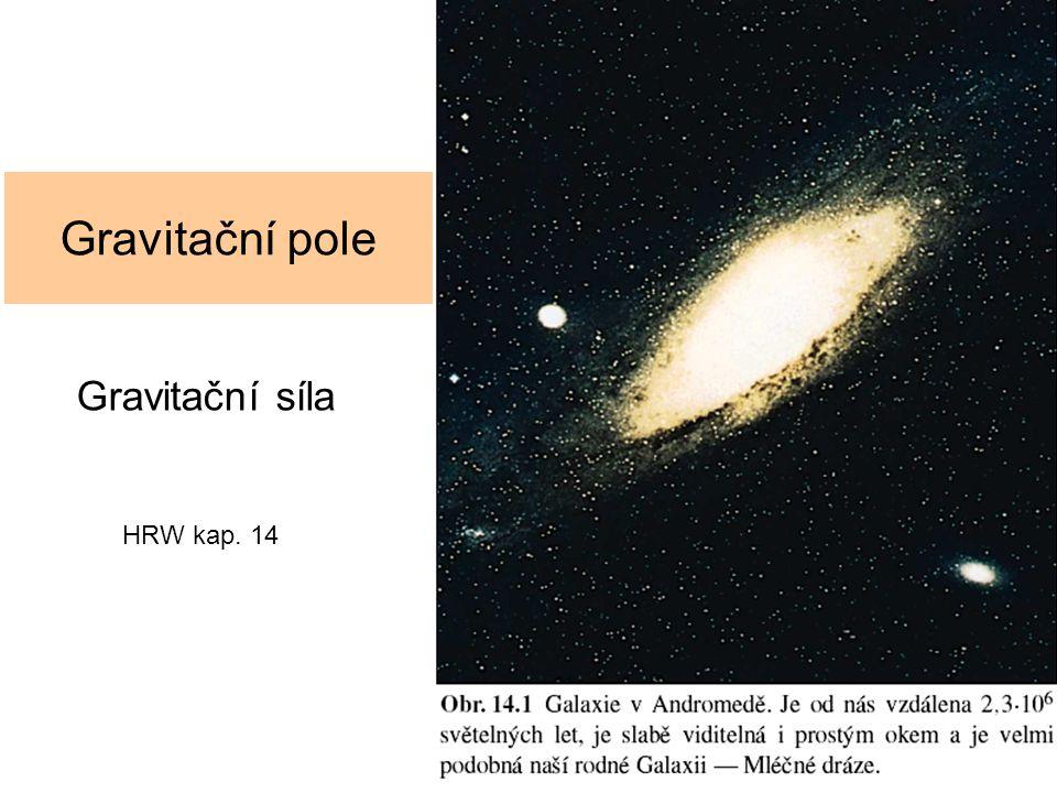 Gravitační síla Gravitační pole HRW kap. 14