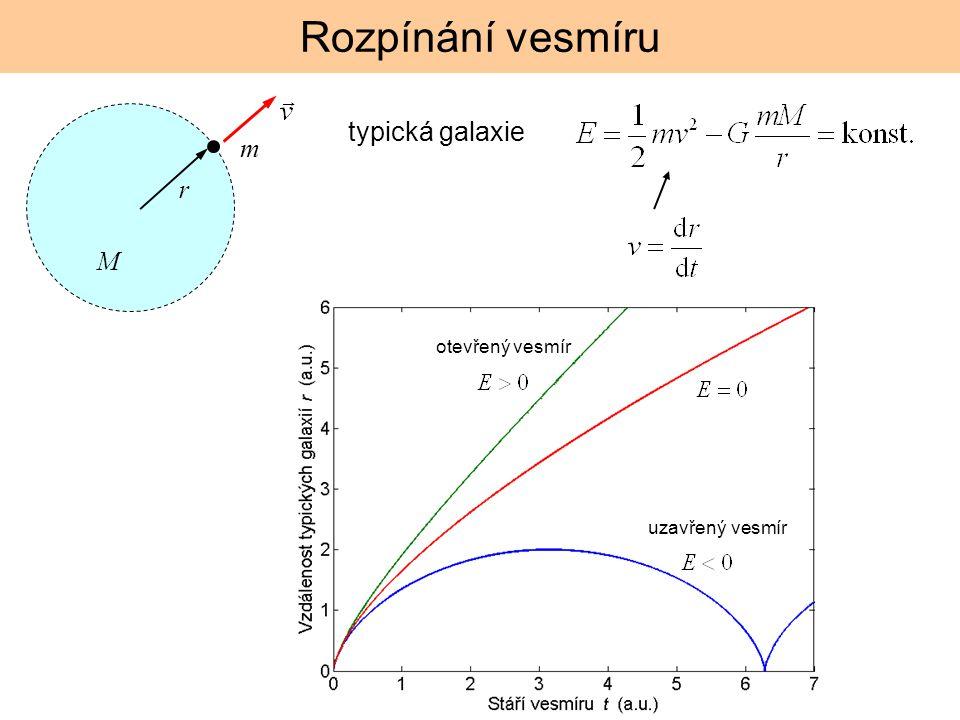 Rozpínání vesmíru typická galaxie M r m otevřený vesmír uzavřený vesmír